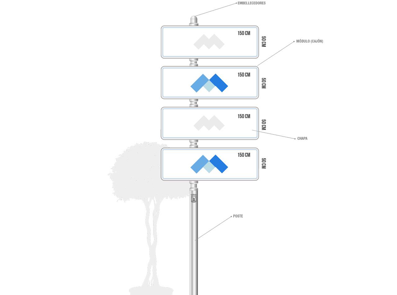 InfoBox Standar